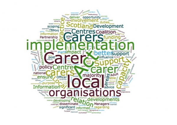 Coalition of Carers wordcloud